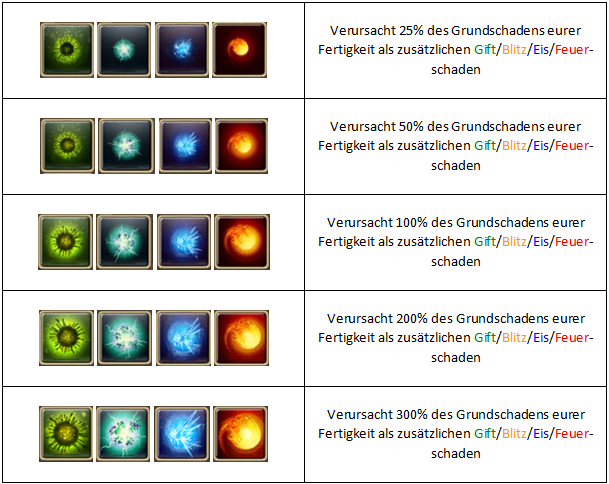 17_Elemental Essences.png