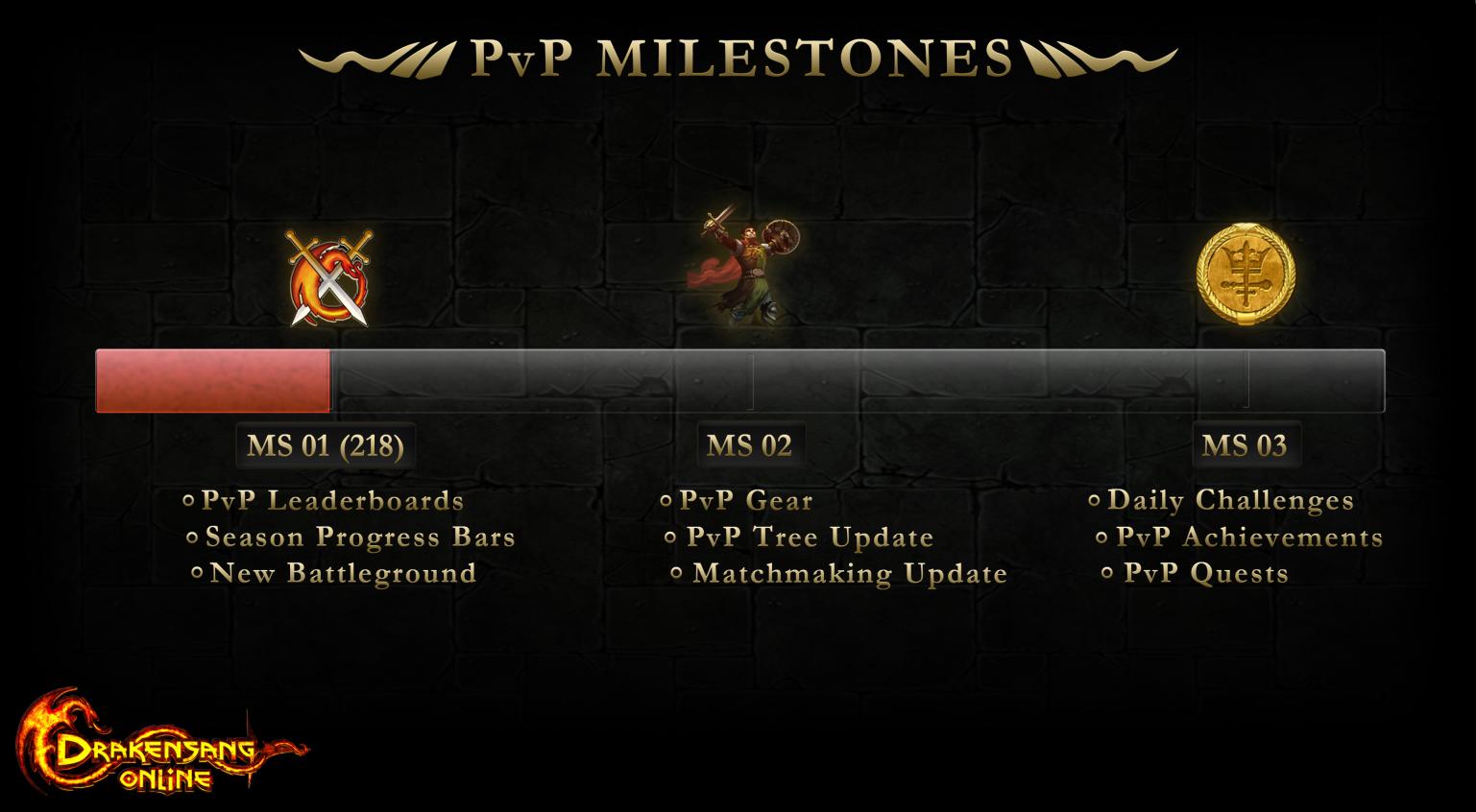 pvp milestones.png