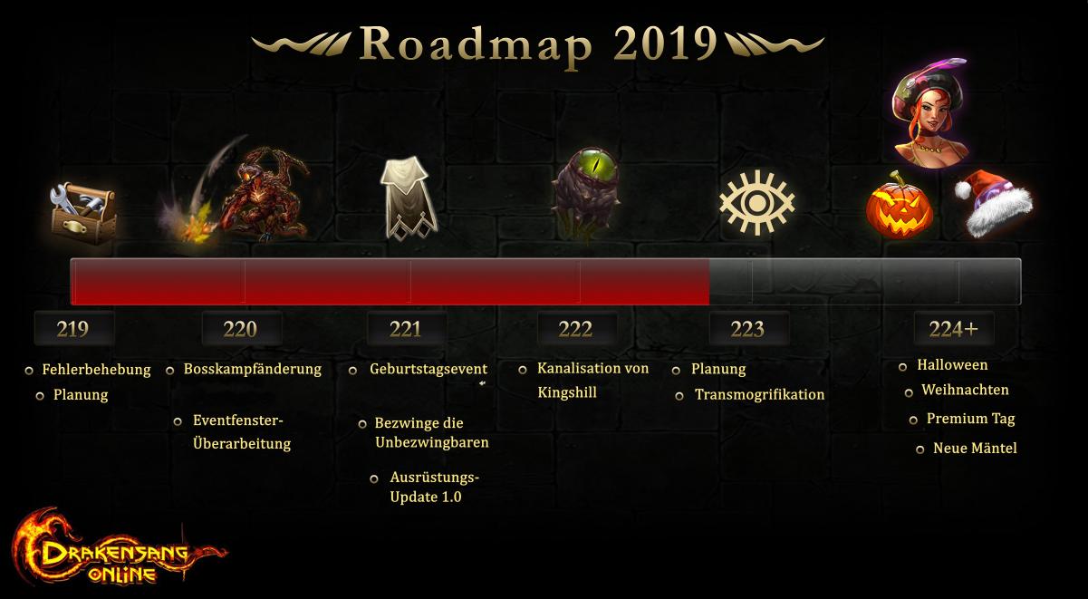 roadmap 2019 q2 deutsch.png