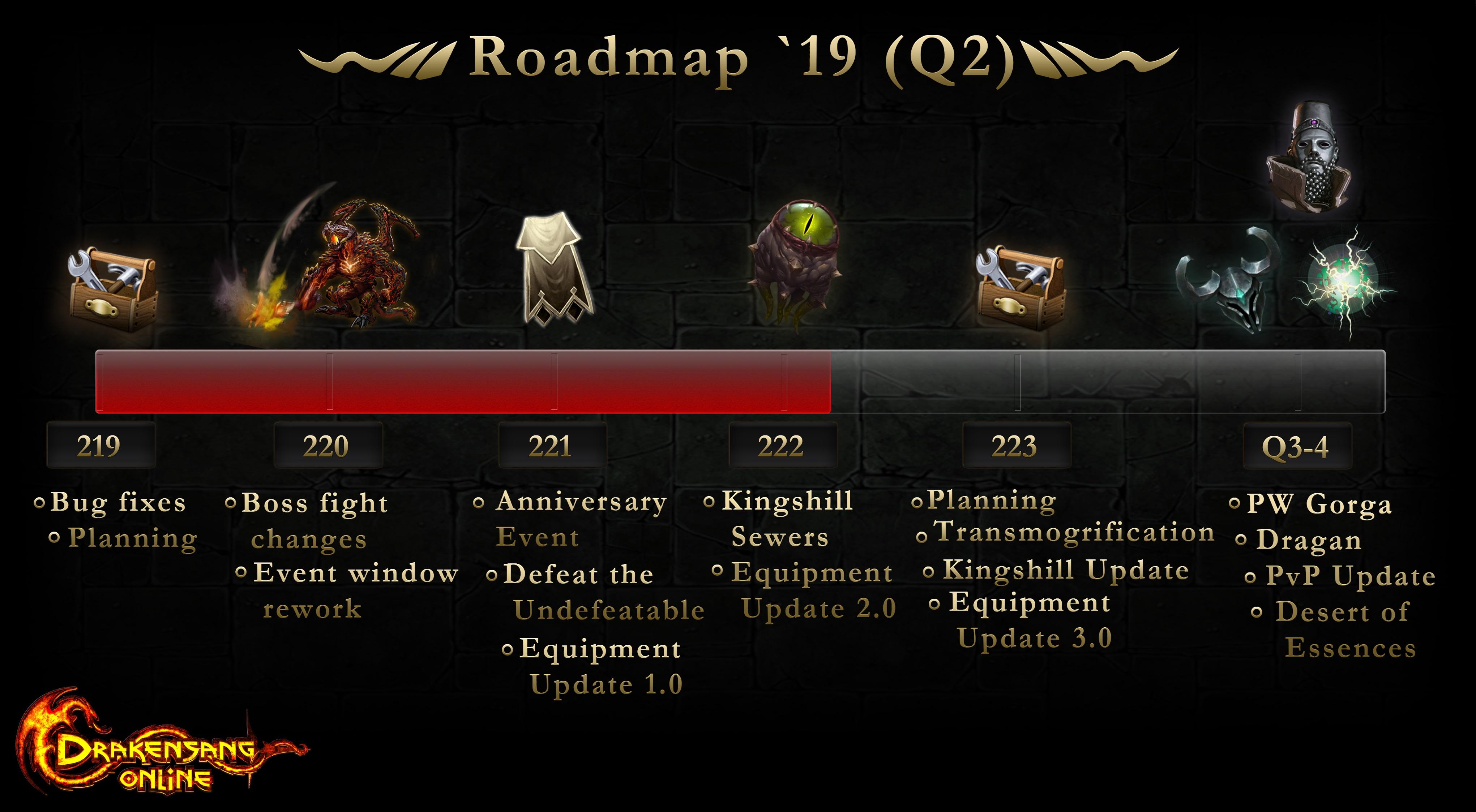 roadmap 2019 q2.jpg